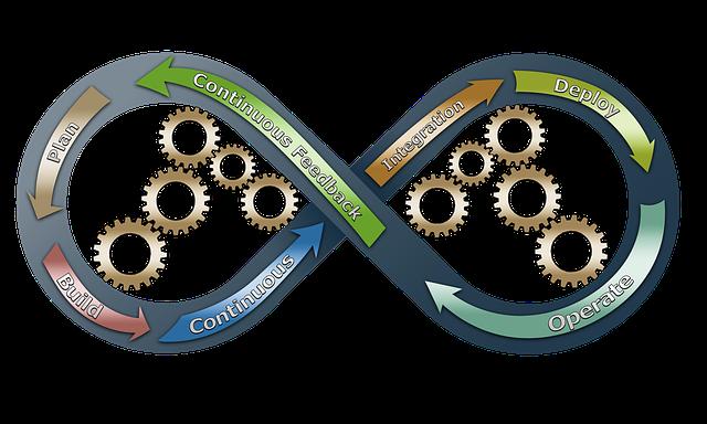 Utiliser un ERP pour gagner en efficacité